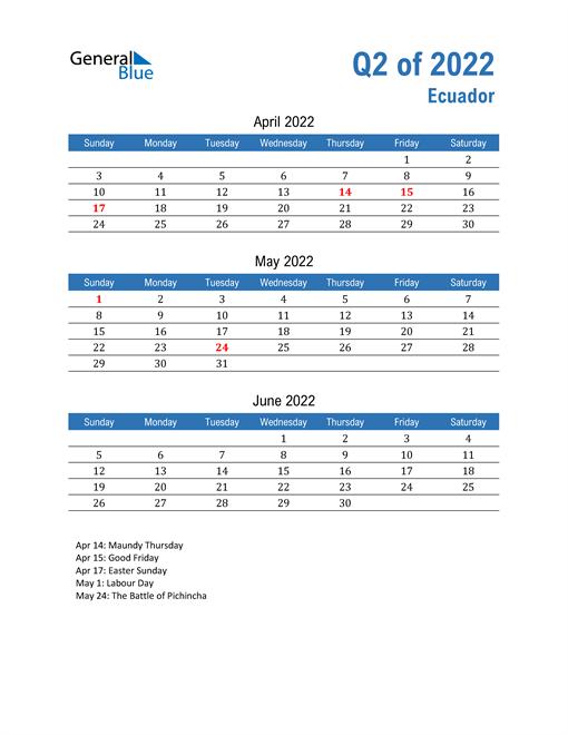 Ecuador 2022 Quarterly Calendar