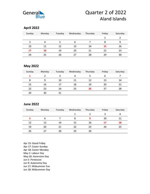 2022 Three-Month Calendar for Aland Islands