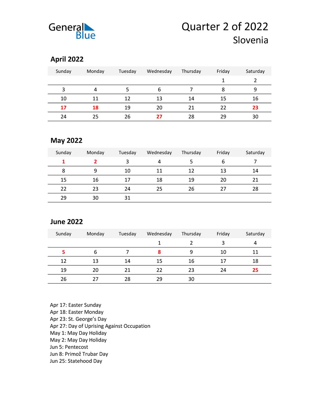 2022 Three-Month Calendar for Slovenia