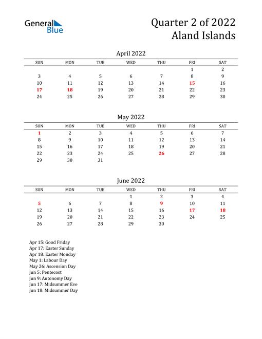 2022 Aland Islands Quarterly Calendar