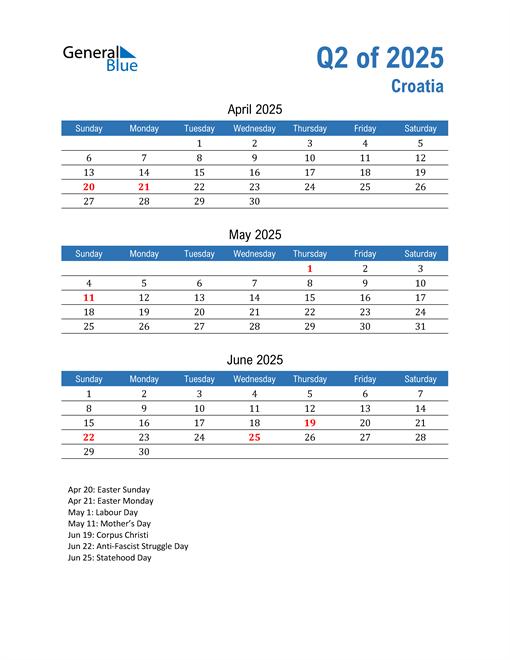 Croatia 2025 Quarterly Calendar