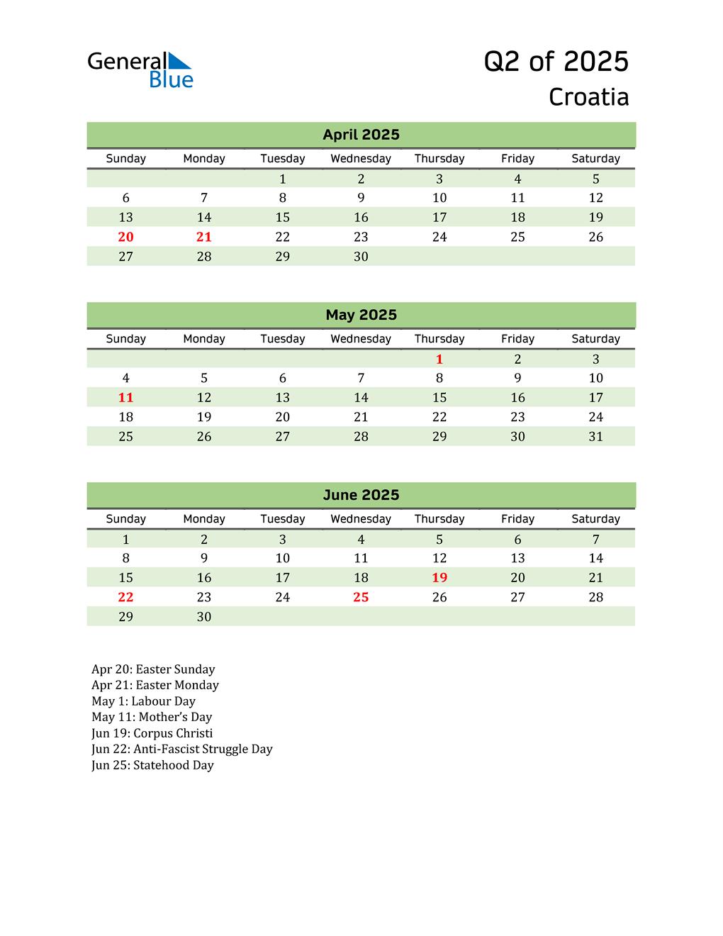 Quarterly Calendar 2025 with Croatia Holidays