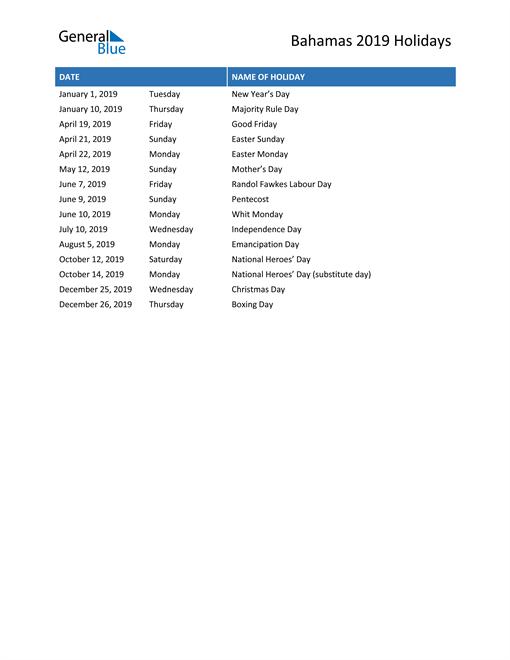 Image of Bahamas holidays 2019 list
