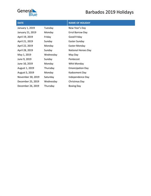Image of Barbados holidays 2019 list