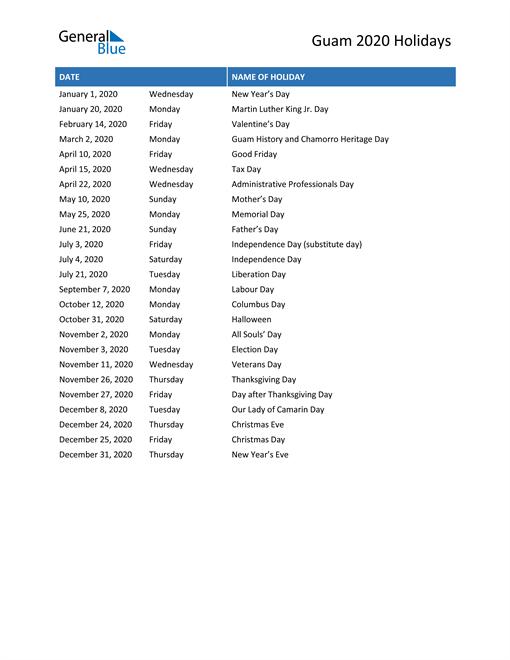 Image of Guam holidays 2020 list